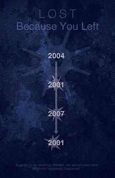 #LOST Season 5 Posters