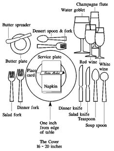 Formal Dinner Table Setting- I'm not this fancy but its nice to know just in case :-) Dinning Etiquette, Table Setting Etiquette, Table Settings, Place Settings, Formal Dining Tables, Etiquette And Manners, Table Manners, Deco Table, Dinner Table