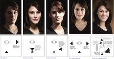 Image result for lighting face how to describe someone