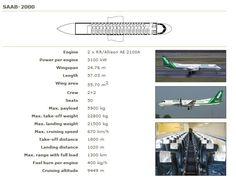 MOLDAVIAN AIRLINES SAAB 2000 AIRCRAFT SEATING CHART