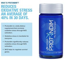 Protandim is a Nrf2 activator The Nrf2 pathway releases over 200 protective…