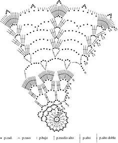 Crochet Edging Patterns, Crochet Chart, Thread Crochet, Crochet Christmas Decorations, Crochet Ornaments, Christmas Crafts, Crochet Dollies, Crochet Angels, Handbag Tutorial