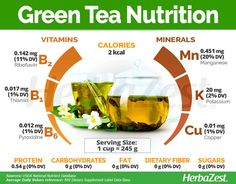Green tea benefits are mainly due to its antioxidant power and stimulating properties; however, a cup of freshly brewed green tea offers other vitamins and minerals. Calendula Benefits, Matcha Benefits, Lemon Benefits, Coconut Health Benefits, Tea Benefits, Green Tea Nutrition, Tomato Nutrition, Cheese Nutrition, Gastronomia