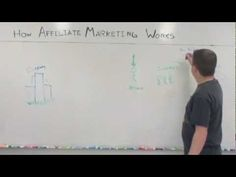How Affiliate Marketing Works - Marcus Explains Affiliate Marketing How to build your OWN business selling OTHER peoples products! Affiliate Marketing, Online Marketing, Marketing Words, Marketing Quotes, Fake News Stories, True To Form, Other People, Videos, How To Make Money