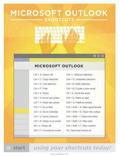Keyboard shortcuts are not just for designers! Work more effectively by using th… - Computer Microsoft Office, Microsoft Excel, Microsoft Windows, Mac Keyboard Shortcuts, Pc Keyboard, Computer Help, Computer Programming, Computer Tips, Computer Font