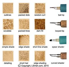 Wood Burning Stroke Guide