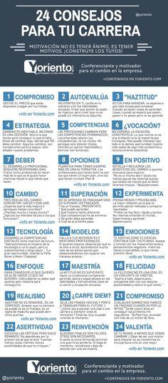 """Hola: Compartimos una interesante infografía sobre """"24 Consejos para Mejorar como Profesional"""" Un gran saludo.  Visto en: yoriento.com  También debería revisar: 10 Conductas…"""