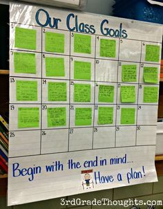Begin with the end in mind Anchor Chart Leader in Me | Leader In Me ...