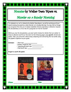 Are you looking for a highly engaging final assessment surrounding the novel, Monster, by Walter Dean Myers? This week-long project asks students to view the Oscar Award-Winning documentary, Murder on a Sunday Morning, and compare it to the shockingly similar novel.