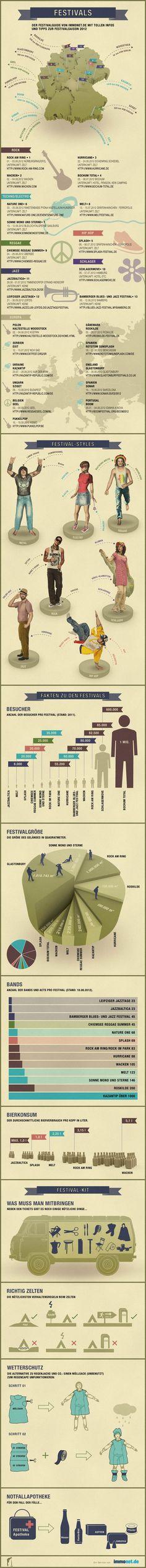 Der Festivalguide von Immonet.de mit tollen Infos und Tipps zur Festivalsaison 2012