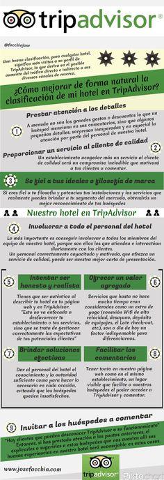 ¿Cómo mejorar la clasificación de mi hotel en TripAdvisor? Infografía en español. #CommunityManager