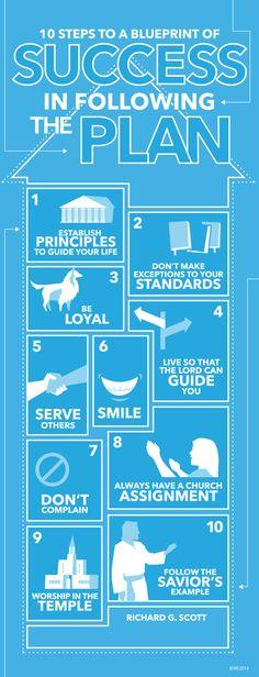 10 ways to succeed in life. #ElderScott #ldspinterest