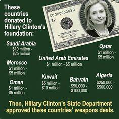 Russia Shockingly Adds Hillary Clinton To Terror Sponsor Watchlist