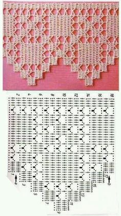 sabana filet crochet edging pattern