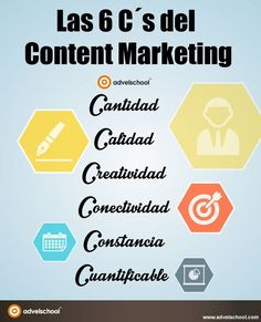 Las 6 C del Content Marketing Marketing En Internet, App Marketing, Content Marketing Strategy, Business Marketing, Digital Marketing, Marketing Ideas, Community Manager, Tips, Advertising