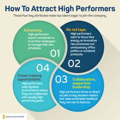 Many companies struggle with how to attract high performers. Here are 4 workplace attributes that will make high performers want to work for your company.