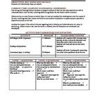 Common Core Lesson Plan with Danielson Framework for Literature