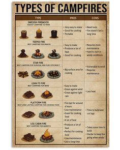 Types Of Campfires For Every Situation shirts, apparel, posters are available at Ateefad Outfits Store. Homestead Survival, Wilderness Survival, Camping Survival, Outdoor Survival, Survival Prepping, Emergency Preparedness, Survival Skills, Survival Gear, Survival Tattoo