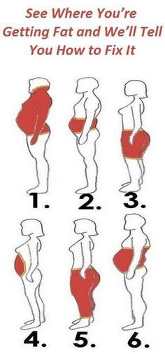 SEE WHERE YOU'RE GETTING FAT AND WE'LL TELL YOU HOW TO FIX IT^^)