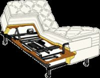 tempurpedic plus adjustable base adjustable beds pinterest beds types and best - Craftmatic Bed