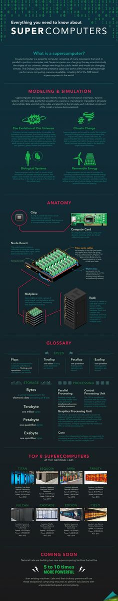 """Infographic by <a href=""""/node/1332956"""">Carly Wilkins</a> and <a href=""""/node/379579"""">Sarah Gerrity</a>."""