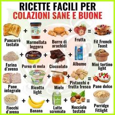 Conseils fitness en nutrition et en musculation. Easy Healthy Breakfast, Healthy Eating, Tips Fitness, Sports Food, Fruit Smoothie Recipes, Nutrition, No Calorie Foods, Low Carb Diet, Light Recipes