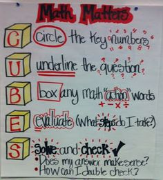 Solving #WordProblems using #AnchorChart reminders. | found on Working for the Classroom blog