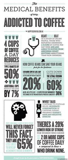 Info Graphic for Coffee Drinkers via topoftheline99.com