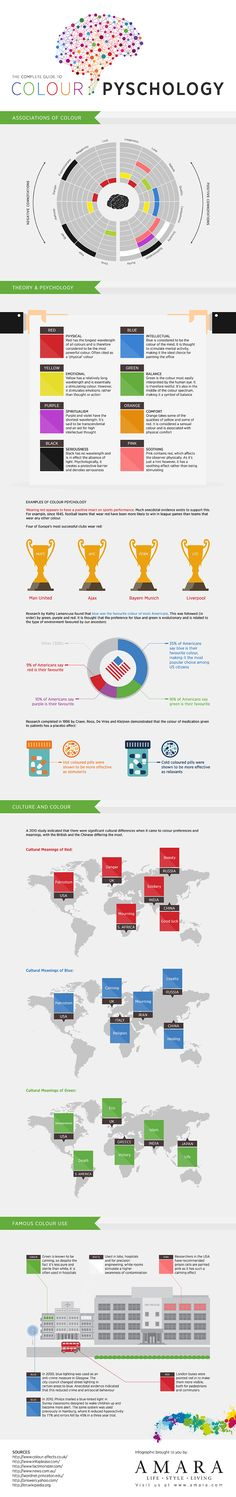 10 Brilliant Color Psychology Infographics