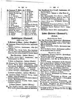 Landstingene i Danmark. Landstinget i Sjælland og Møn. Kongelig dansk hof- og statskalender. 1804-07. image of page 189