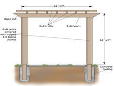 build a backyard pergola Rose Arbor/hammock stand - just imaging laying in a hammock under a canopy of roses.Rose Arbor/hammock stand - just imaging laying in a hammock under a canopy of roses. Diy Pergola, Building A Pergola, Pergola Swing, Wooden Pergola, Pergola Roof, Outdoor Pergola, Covered Pergola, Building Plans, Wisteria Pergola