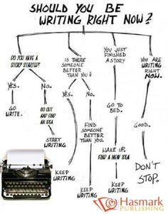 Should you be writing right ... #HaskmarkPublishing