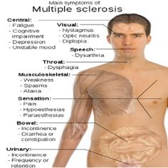 Natural Remedies For Ms Hug