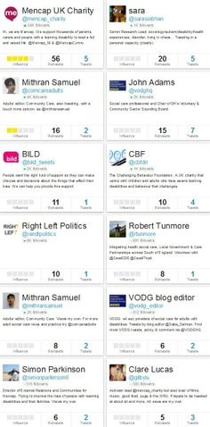 Top influencers on Twitter who tweeted about the Winterbourne View: 1 year on report and Norman Lamb's speech on 13 Dec 2013.