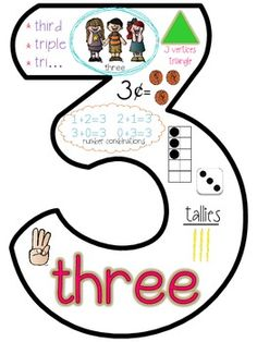 I like the idea of number anchor charts like this, but I feel this style may be too busy for my kiddos. Perhaps we could build the chart together inside a large outline of each number. Could do the word, tally marks, ten frame together within the outline. Numbers Kindergarten, Numbers Preschool, Kindergarten Graduation, Math Numbers, Preschool Kindergarten, Teaching Math, Maths, Toddler Preschool, Number Anchor Charts