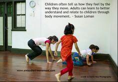 On Body Movement
