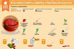 Как приготовить аджику «Щыбжьый щыгъу». Рецепт в инфографике   РЕЦЕПТЫ   ИНФОГРАФИКА   АиФ Адыгея