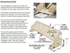 woodworking sharpening