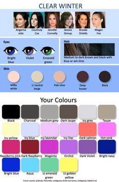 caratteristiche stagione cromatica inverno clear winter occhi capelli