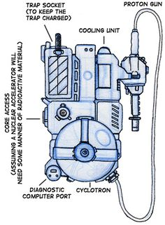 real ghostbusters proton pack - Google Search