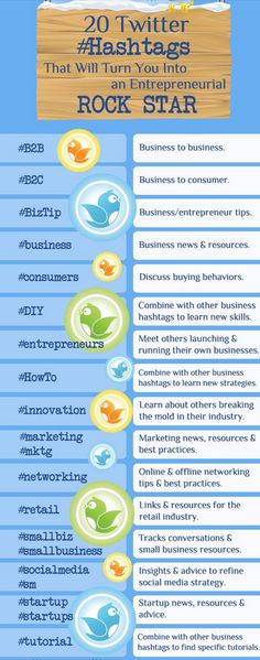 20 #Twitter #Hashtags That Will Turn You into an Entrepreneurial Superstar #Infographic