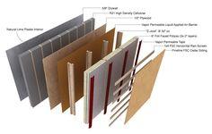 MUNDO | Arquitectura bioclimática | Arquitetura bioclimática - Page 9 - SkyscraperCity