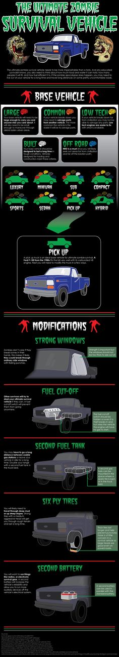 The Ultimate Zombie Survival Vehicle