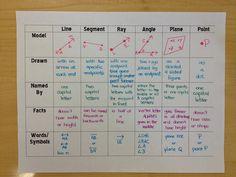 misscalcul8: #myfavfriday 'Flipping' the Classroom