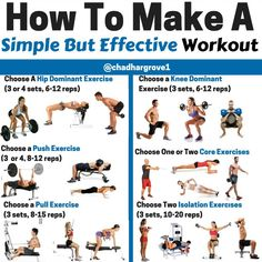 Must Read workout plans that are simply sensible for starters, both men and female to achieve. Research this workout exercise routine number 1917002506 today. Workout Routine For Men, At Home Workout Plan, Workout For Beginners, At Home Workouts, Workout Plans, Push Pull Workout Routine, Ab Workouts, Planet Fitness Workout, Body Fitness