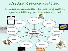 written communication skills - Google Search | JO HUME | Pinterest ...