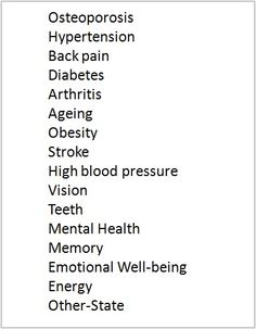 """Senior women please choose the 3 health issues from the list below that you are most concerned about. I am writing a second book entitled """"Health Secrets That Doctors Won't tell"""" to improve the well-being of your body, mind and soul. I am doing research to determine the problems that you are concerned about and want to improve.  1 in every 10 respondents of the first 100 who respond within the next 10 days will receive my free book. You can get the first memoir or wait until I finish the new…"""