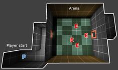 The Door Problem of Combat Design Quake Live, Game Level Design, Angle Of Attack, Modern Games, Doors, Perspective, Map, Club, Drawing