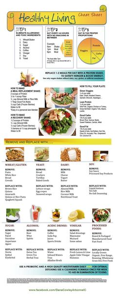 Arbonne 30 day to healthy living eating