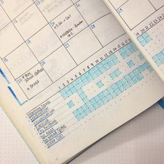Showing various ways you can track goals and habits with your bullet journal - christina77star.co.uk